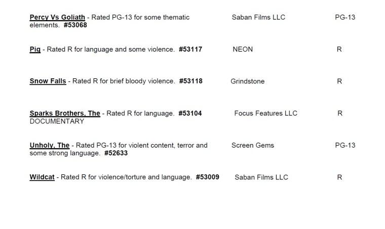 CARA/MPA Film Ratings BULLETIN For 03/10/21; MPA Ratings & Rating Reasons For 'Mortal Kombat', 'The Unholy' & More 10
