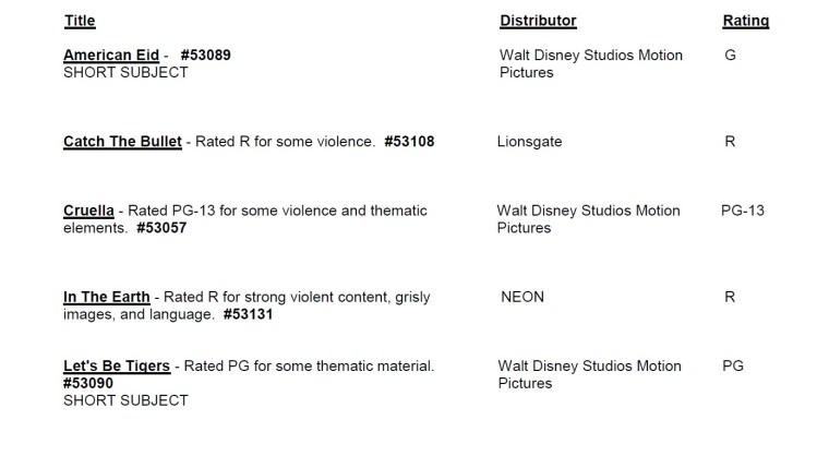 CARA/MPA Film Ratings BULLETIN For 03/17/21; MPA Ratings & Rating Reasons For 'Cruella', 'In The Earth' & More 9