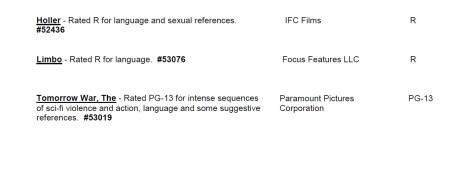 CARA/MPA Film Ratings BULLETIN For 04/07/21; MPA Ratings & Rating Reasons For 'Black Widow', 'The Tomorrow War' & More 4