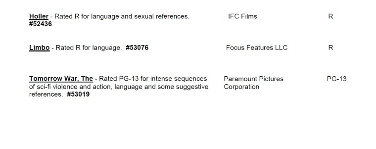 CARA/MPA Film Ratings BULLETIN For 04/07/21; MPA Ratings & Rating Reasons For 'Black Widow', 'The Tomorrow War' & More 10