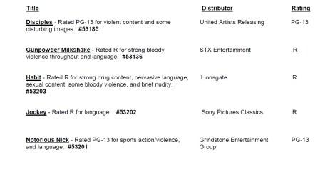 CARA/MPA Film Ratings BULLETIN For 05/05/21; MPA Ratings & Rating Reasons For 'Gunpowder Milkshake', 'Habit' & More 3