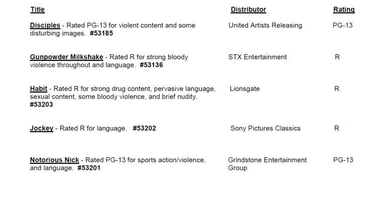 CARA/MPA Film Ratings BULLETIN For 05/05/21; MPA Ratings & Rating Reasons For 'Gunpowder Milkshake', 'Habit' & More 9
