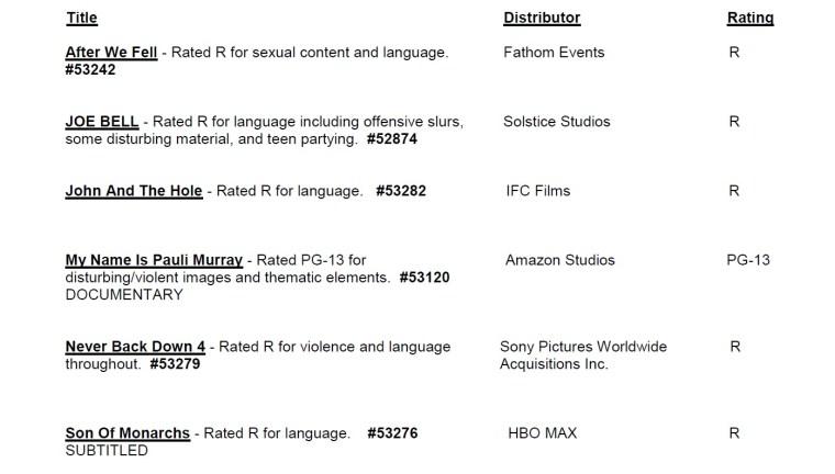 CARA/MPA Film Ratings BULLETIN For 06/30/21; MPA Ratings & Rating Reasons For 'Joe Bell', 'Zone 414' & More 9
