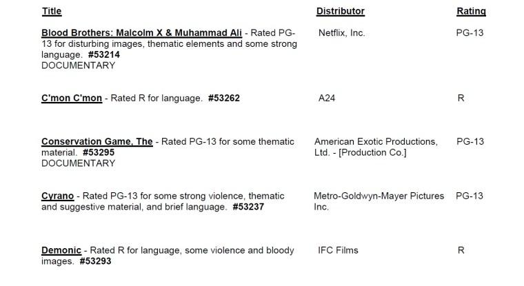 CARA/MPA Film Ratings BULLETIN For 07/14/21; MPA Ratings & Rating Reasons For 'Queenpins', 'Demonic' & More 9