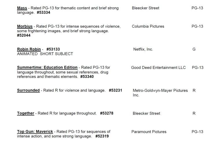 CARA/MPA Film Ratings BULLETIN For 07/28/21; MPA Ratings & Rating Reasons For 'Top Gun: Maverick', 'Morbius' & More 9