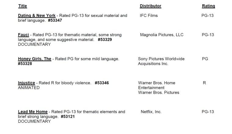 CARA/MPA Film Ratings BULLETIN For 08/04/21; MPA Ratings & Rating Reasons For 'Rumble', 'Injustice', 'She Ball' & More 8