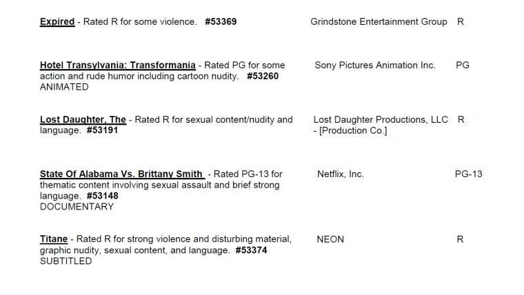 CARA/MPA Film Ratings BULLETIN For 08/25/21; MPA Ratings & Rating Reasons For 'Hotel Transylvania: Transformania', 'Encounter' & More 10
