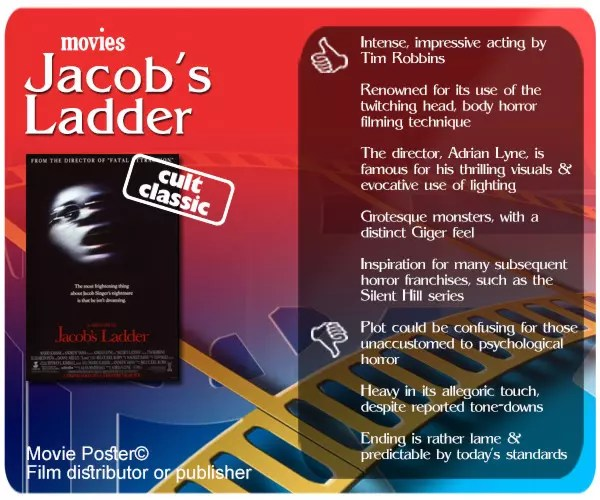 Jacob's Ladder review. 5 thumbs up and 3 thumbs down.