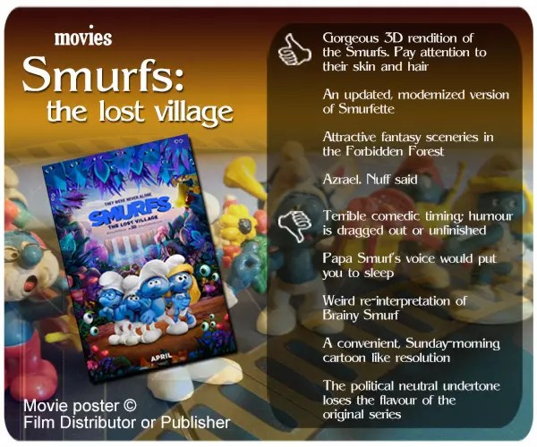 Smurfs: The Lost Village review - 4 thumbs up and 5 thumbs down.