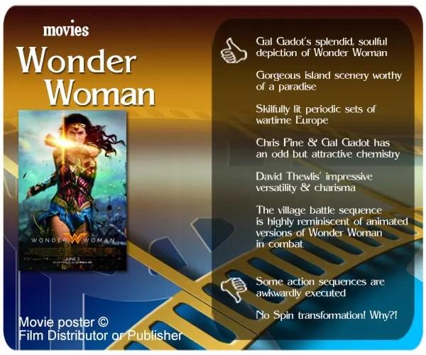 Wonder Woman (2017 film) Review