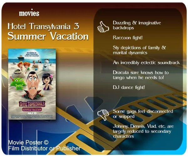 Hotel Transylvania 3: Summer Vacation review - 6 thumbs up and 2 thumbs down.