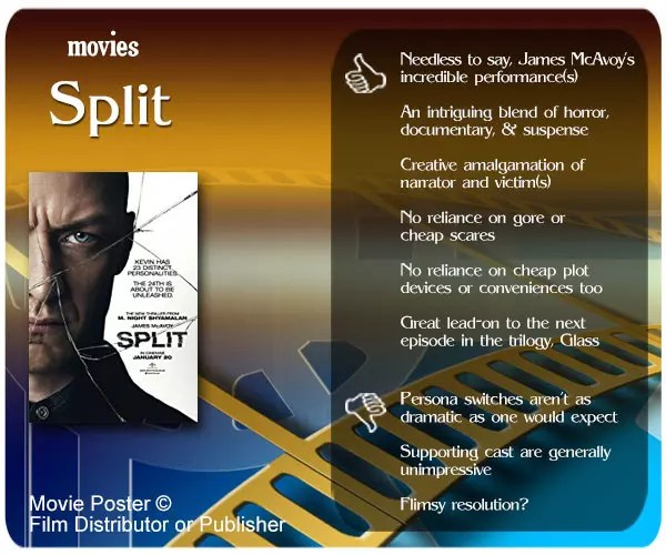 Split (2016 Film) review - 6 thumbs up and 3 thumbs down.