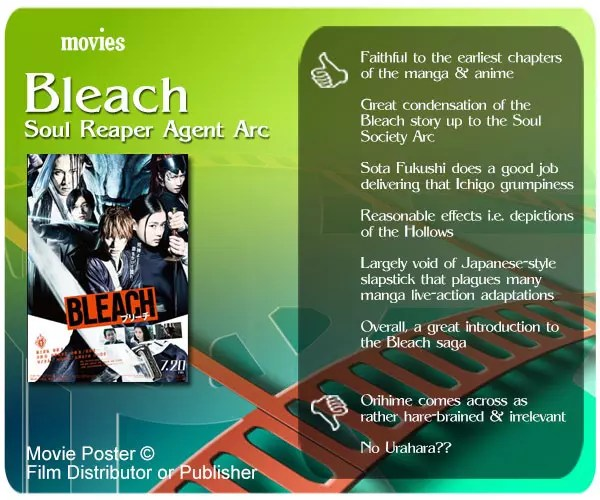 Bleach (2018 Film) Review: 6 thumbs up and 2 thumbs down.