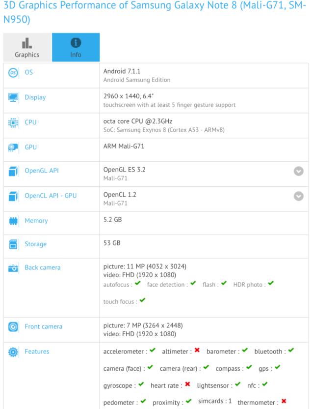 GFX Bench Galaxy Note 8