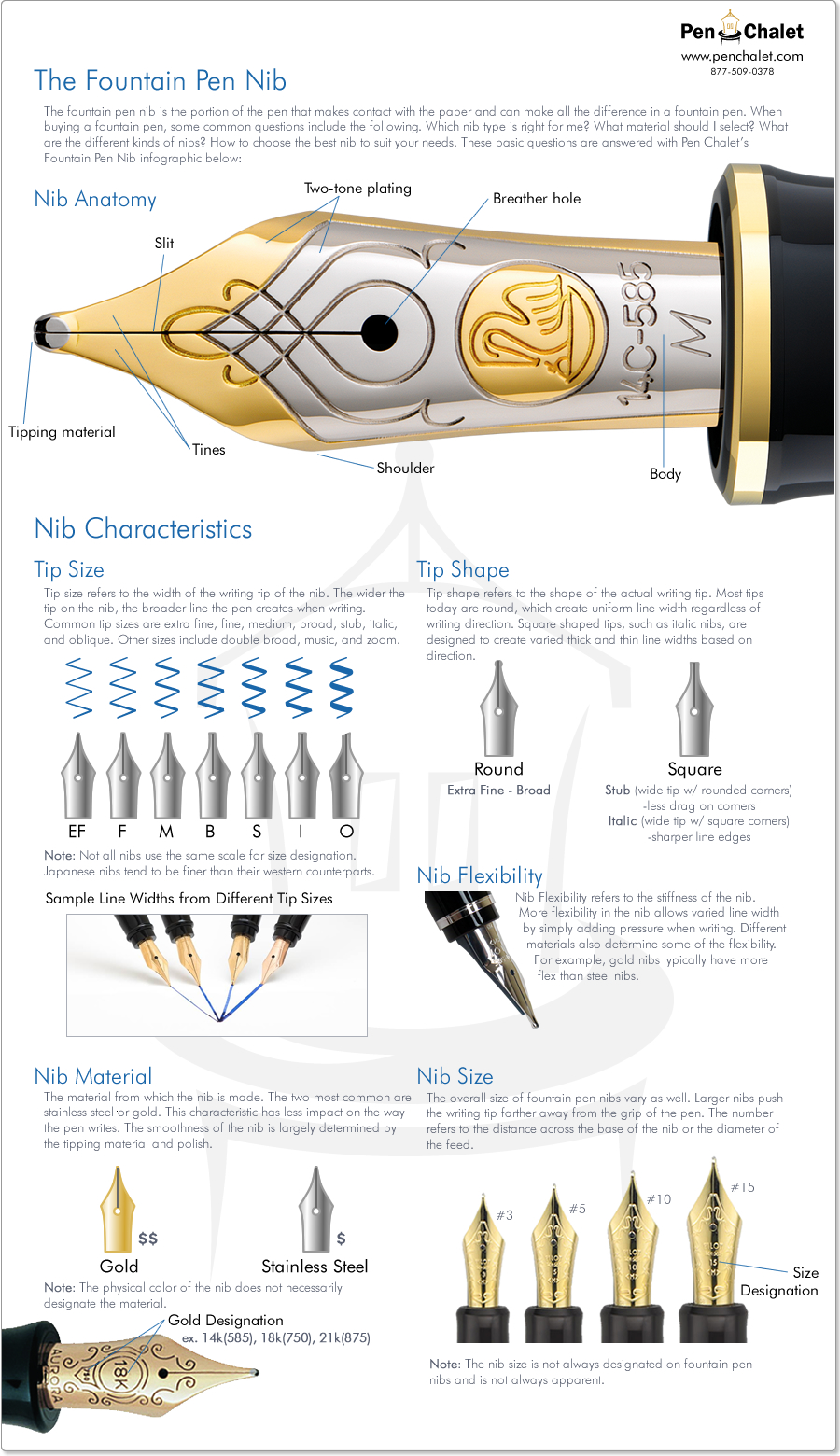fountain_pen_nibs
