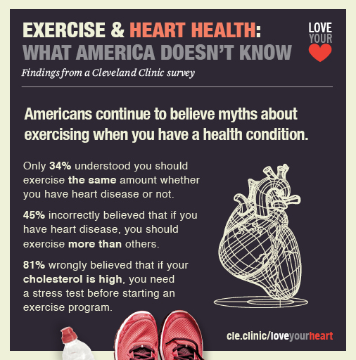 Cleveland Clinic exercise & heart health