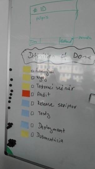 Definition of Done, definicia hotovo, priklad