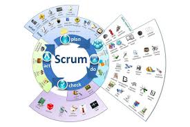 Why Scrum
