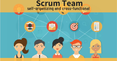 ScrumAA - Scrum Teams
