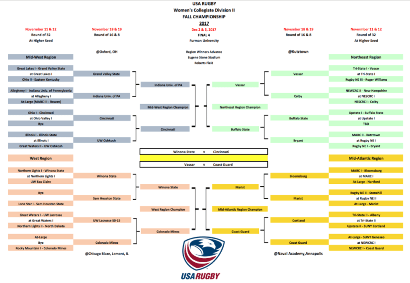 2017-18 USA RUGBY WOMEN'S COLLEGE DIVISION II PLAYOFFS
