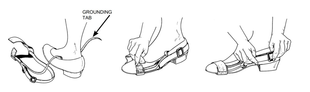 Installation of D-Ring Toe Grounders – more information