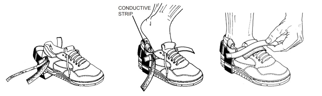 Installation of Cup Style Foot Grounders – more information