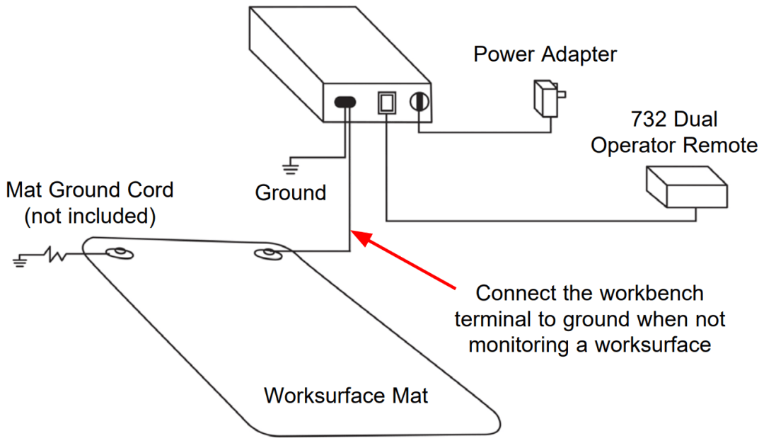 724 Monitor Installation