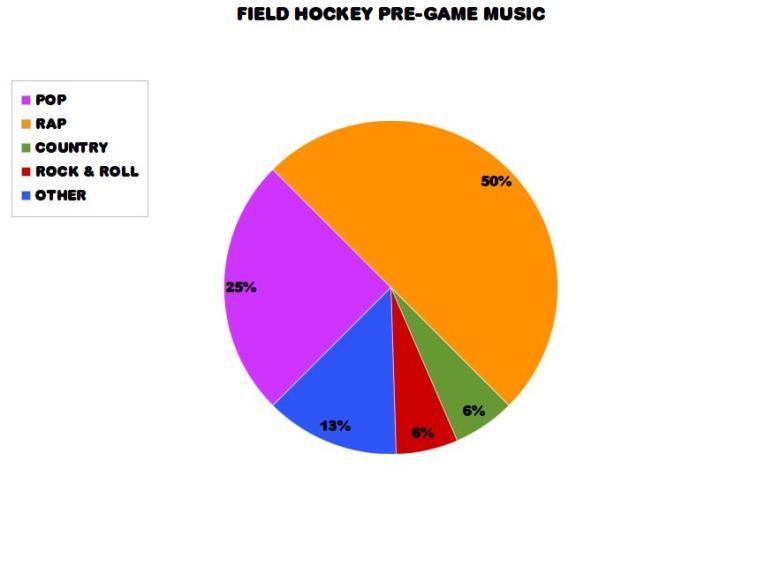 field-hockey-music-1