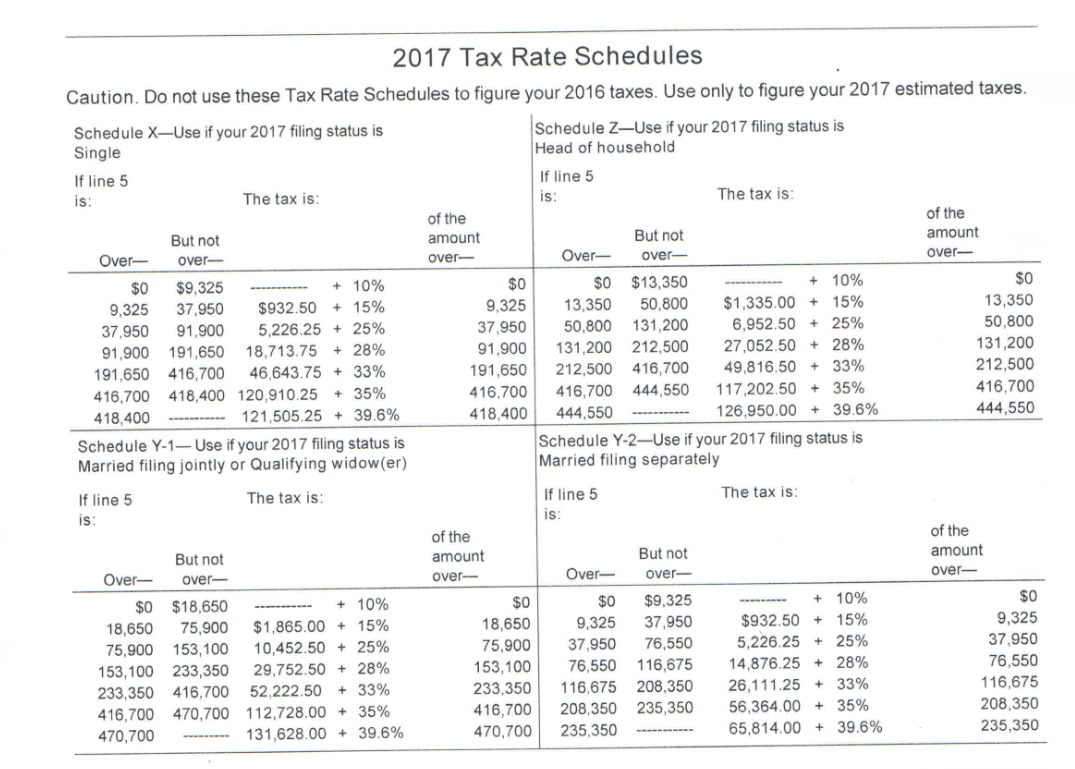 Tax Rate Schedules Have You Adjusted Your Withholding S Calculate Your Estimated Taxable
