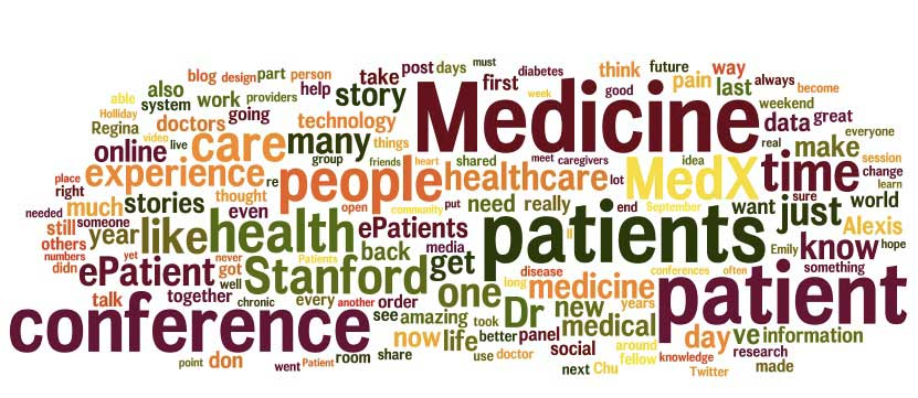 keyword medicali