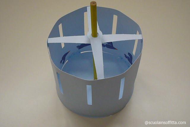 illusioni ottiche zootropio