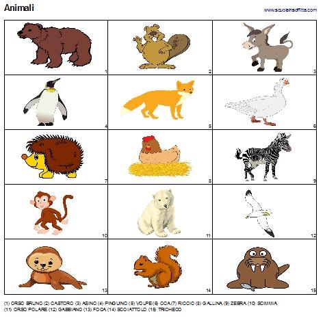 Indovina Chi da stampare: gli animali
