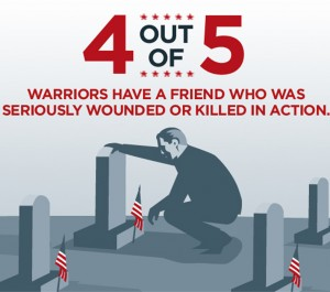 woundedwarriors
