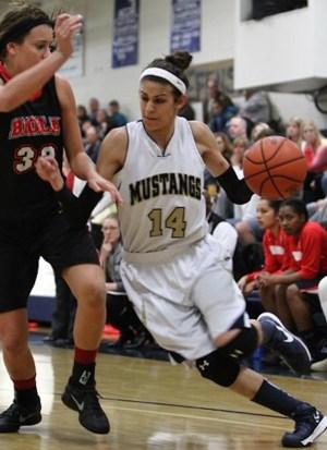 TMU Basketball