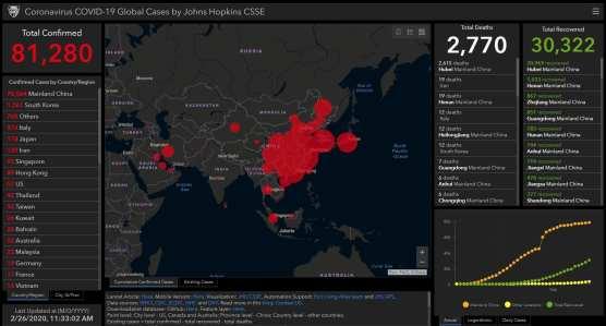 coronavirus covid 19 update feb. 26, 2020 11:33 a.m.