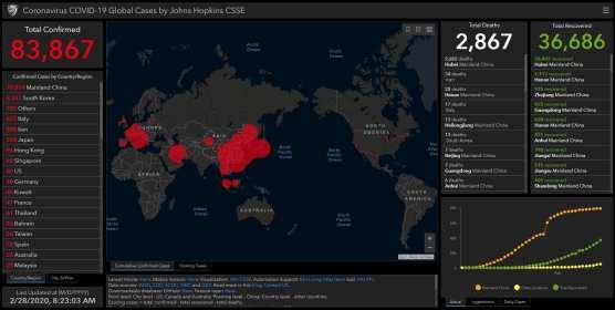 february 28 update, corona virus covid-19