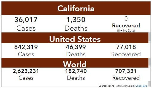 la county wednesday april 22 state numbers
