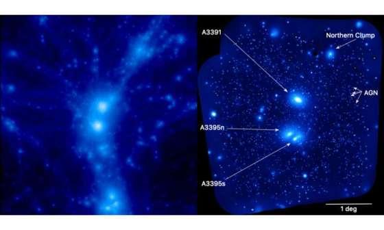 Longest intergalactic gas filament discovered