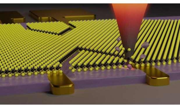 Researchers cut nanometer-size patterns into 2-D materials