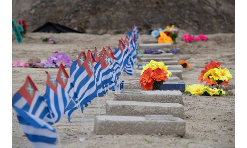Graves of virus victims are decorated at La Bermeja cemetery in San Salvador where municipal authorities restricted relatives' a