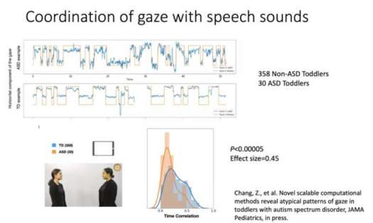 Using data science for early detection of autism