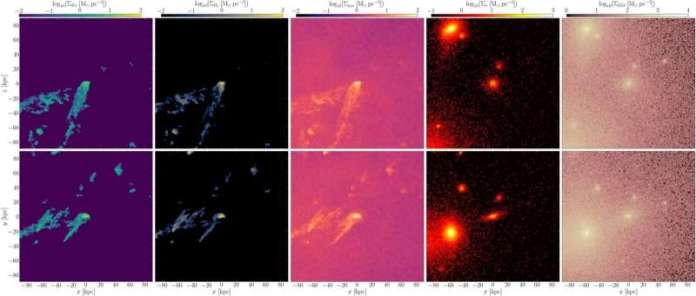 Big galaxies steal star-forming gas from their smaller neighbours