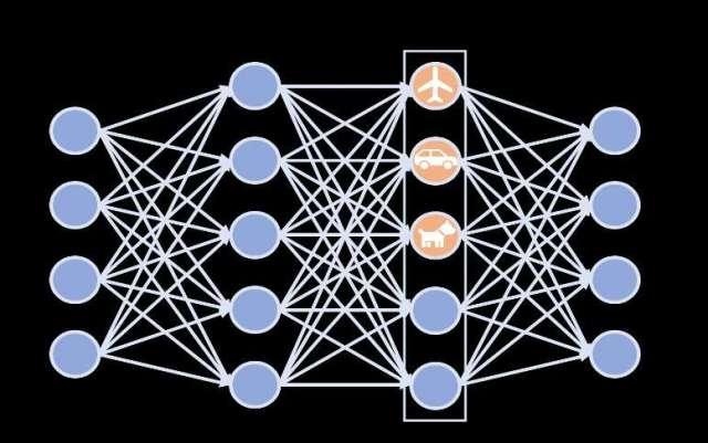 Concept Whitening: une stratégie pour améliorer l'interprétabilité des modèles de reconnaissance d'image