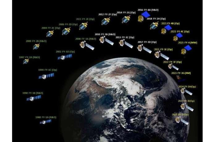 वैश्विक पृथ्वी प्रणाली विज्ञान अनुप्रयोगों के लिए उपलब्ध चीन के फेंगयुन मौसम विज्ञान उपग्रहों का डेटा