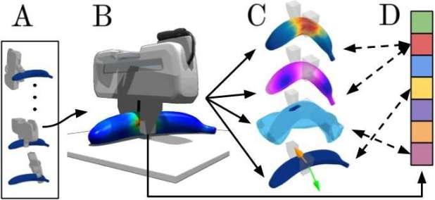 DefGraspSim: a pipeline to evaluate robotic grasping of 3D deformable objects