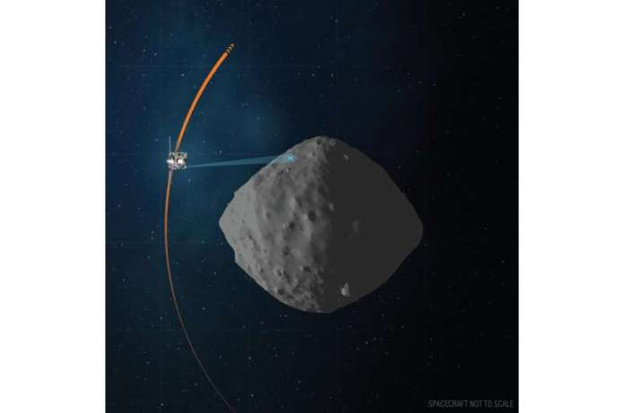 NASA OSIRIS-REx's final asteroid observation run