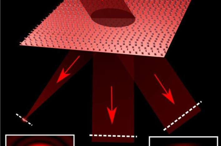 New type of metasurface allows unprecedented laser control