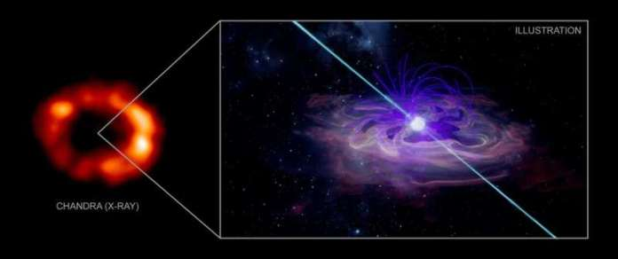 Reclusive neutron star may have been found in famous supernova