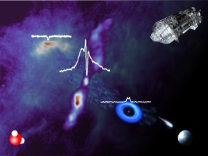 A long-awaited review reveals a journey of water from interstellar clouds to habitable worlds