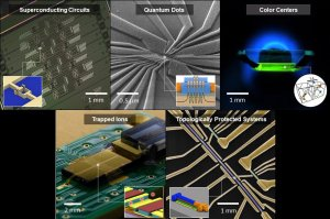 Material advances are key to the development of quantum hardware